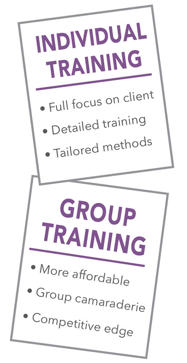 group-training2